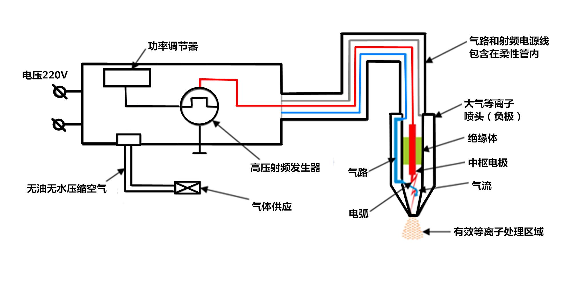 电路 电路图 电子 原理图 2000_1000